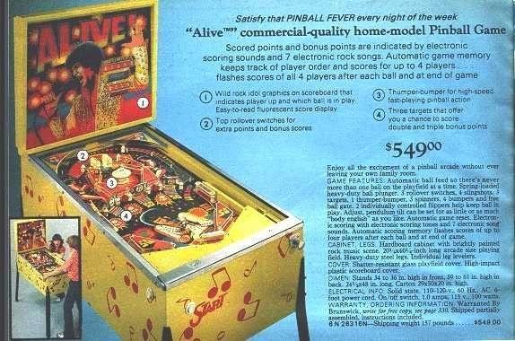 Alive Pinball Machine Brunswick 1978 Pinside Game Archive