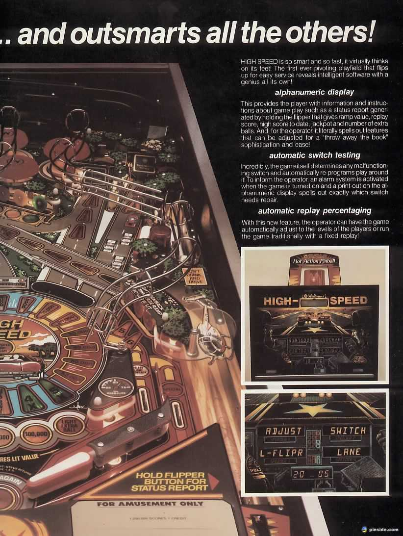 High Speed Pinball Machine (Williams, 1986) | Pinside Game Archive